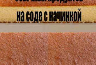 Как приготовить бисквитный рулет из обычных продуктов на соде с начинкой